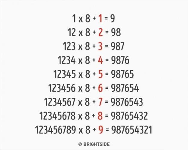 Okulda Öğretilmeyen Matematiğin 9 Püf Noktası