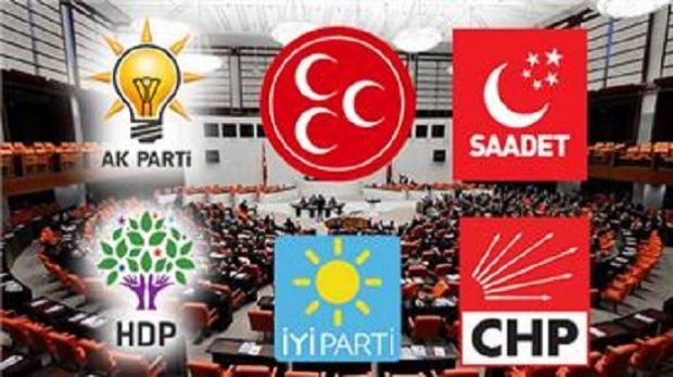 31 Mart Seçim Anketi! Hangi Partiye Oy Vereceksiniz?