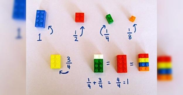 Matematik Öğrenme için Matematik Dışı Temeller