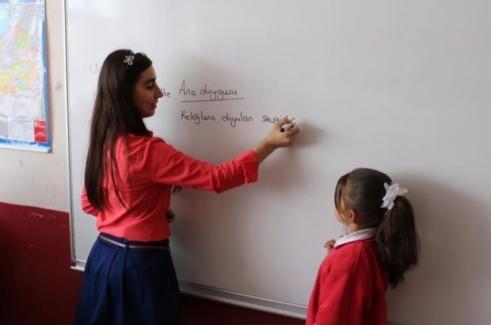 İngilizce Konuşulan Ülkeler Grubu Öğretmenlerin Temsil Yeteneği Mülakat Programı