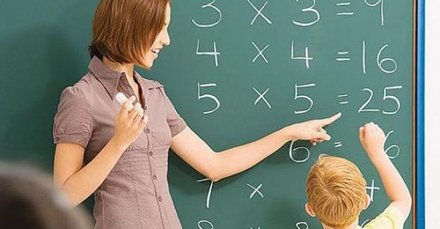 Öğretmenlerin Ek Dersi Hakkında Açıklama