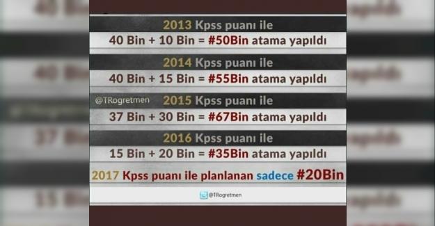 """Bir Türkiye Gerçeği """"Ataması Yapılmayan Öğretmenler"""""""