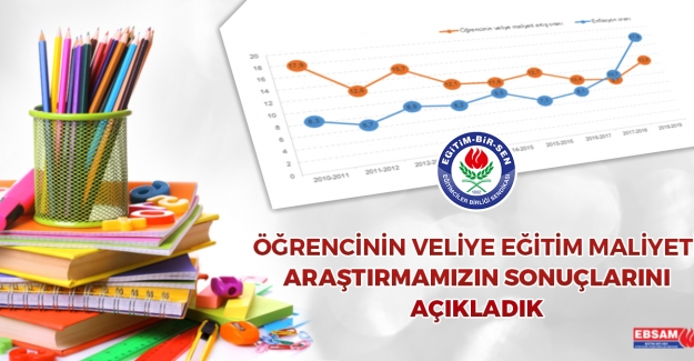 Öğrencinin veliye eğitim maliyeti sonuçları açıklandı