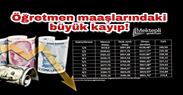 Öğretmen maaşlarındaki büyük kayıp!