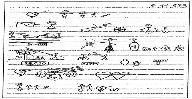 1973 yılında İtalya'da yaşayan okuma yazması olmayan bir kadının kocasına yazdığı yazıp çizdiği mektup