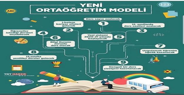 Öğrenciler Dikkat! Yeni Ortaöğretim Sisteminde 10 Madde