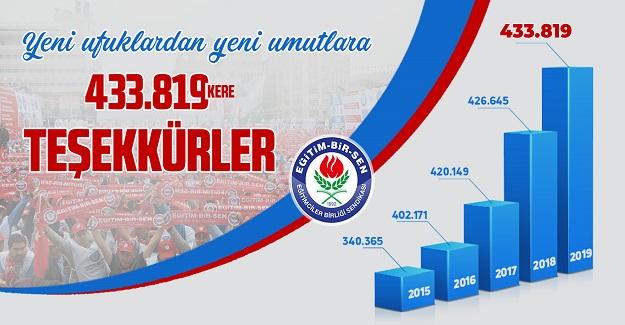 Yeni ufuklardan yeni umutlara 433 bin 819 kere teşekkürler