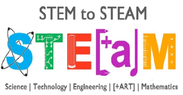 Neden STEM Yerine, STEM+A?