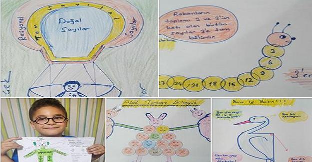 Proje Adı: DURAKTA BİLİM ve SANAT Proje Tanıtımı