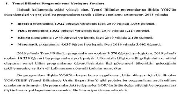 2019 Yerleşen Fizik, Kimya, Biyoloji ve Matematik Sayıları