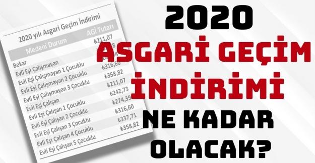 2020 ASGARİ GEÇİM İNDİRİMİ