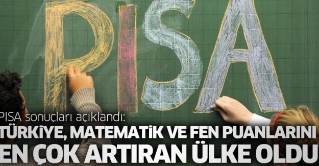 PISA 2018 Sonuçlarına Göre OECD Ülkeleri Arasında FEN Ve Matematik Puanlarını En Çok Arttıran Ülke Türkiye