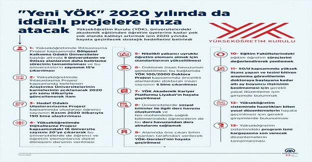 """""""YENİ YÖK"""" 2020 YILINDA DA İDDİALI PROJELERE İMZA ATACAK..."""