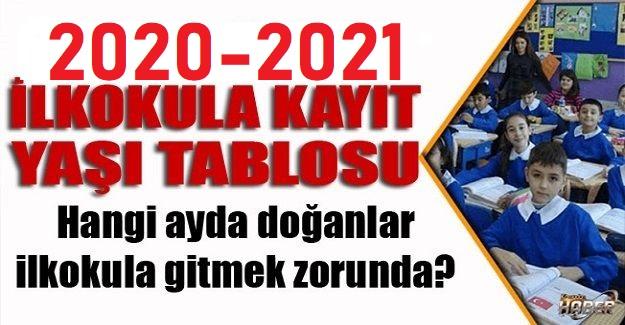 2020-2021 İlkokul Kayıtları Ne zaman Başlayacak? 2020-2021 Eğitim Öğretim Yılında Okula Başlama Yaşı