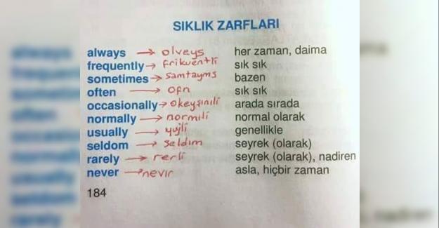 İngilizce Sıklık Zarfları