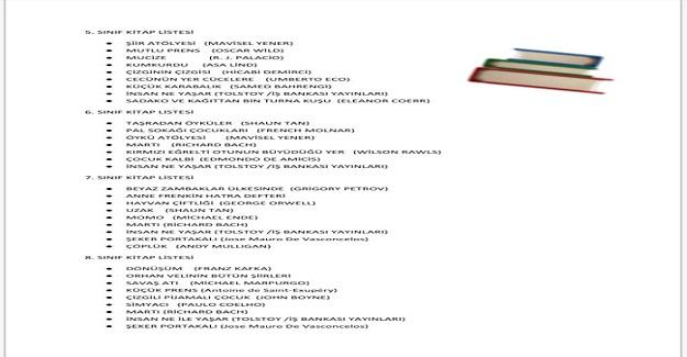 Ortaokul Öğrencileri İçin Kitap Listesi
