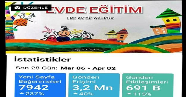 Güçlü Eğitim Güçlü Türkiye