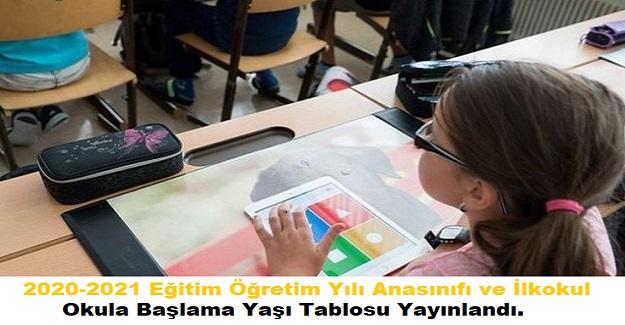 2020-2021 Eğitim Öğretim Yılı Anasınıfı ve İlkokul Okula Başlama Yaşı Tablosu Yayınlandı.
