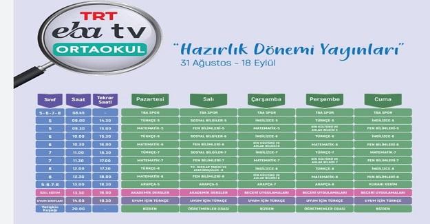 Ortaokul EBA TV programı