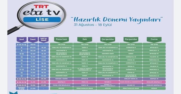 TRT EBA Lise Hazırlık Dönemi Yayınları