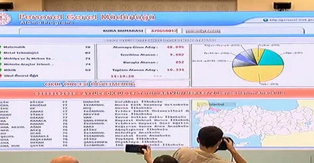 20 Bin Öğretmen Ataması MEB Tarafından Gerçekleştirildi
