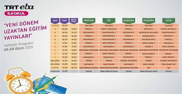 TRT EBA Tv Yeni Dönem Uzaktan Eğitim Programı (Güncel)