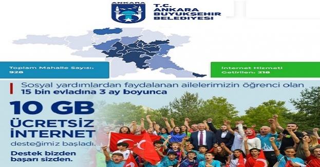Ankara Büyükşehir Belediyesi Öğrencilere 10 GB Ücretsiz İnternet Desteği Sağlıyor