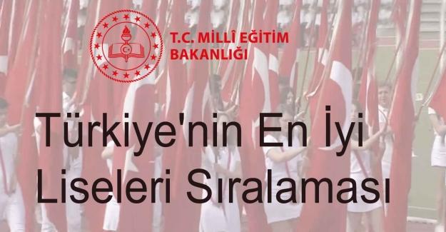 Türkiye'nin En İyi Liseleri Sıralaması (2020)