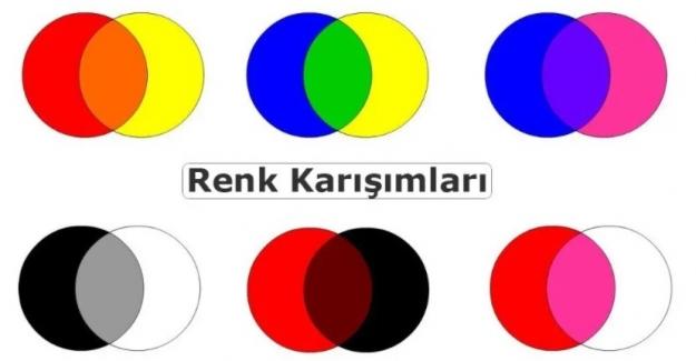 Renk Karışımları İle Hangi Renk Elde Edilir?