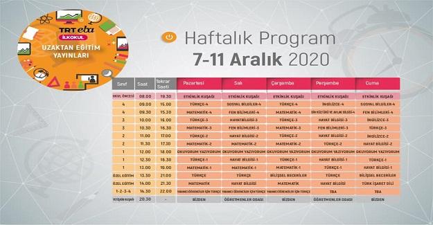 TRT EBA'da Yeni Haftanın Programı