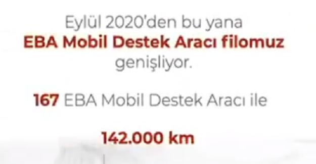 Bakan Ziya Selçuk'tan EBA Açıklaması