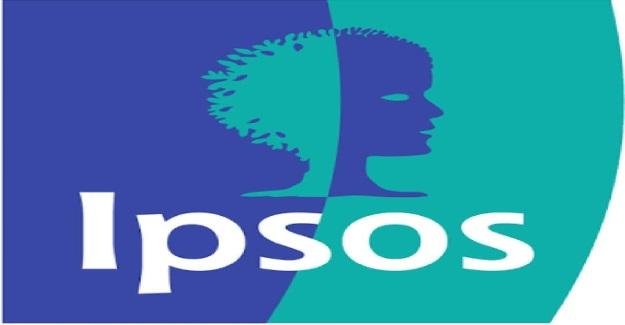 IPSOS Nedir? IPSOS Araştırma Şirketi Ne İş Yapar?