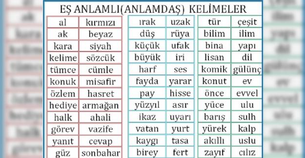 Halk Arasında Kullanılan Kelimelerin Eş Anlamlı Örnekleri