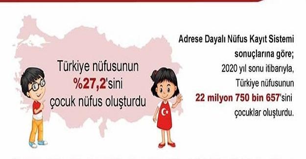 Türkiye'de Yaşayan Çocuk Oranı?