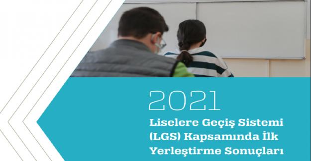 2021 Yılı LGS Sonuç Raporu