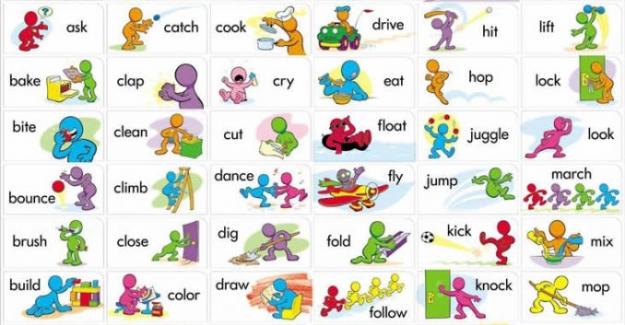 İngilizce Fiiller ve Kullanımları