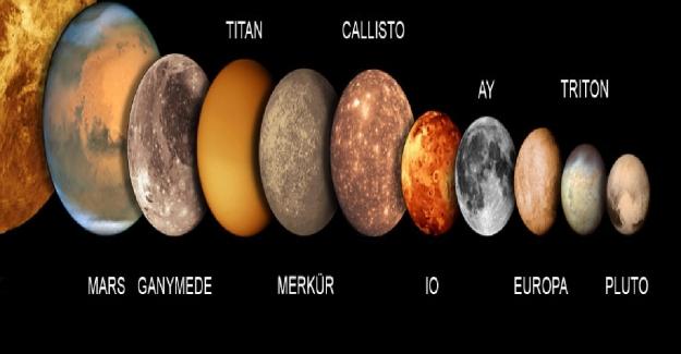 Uydusu Olan Gezegenler?