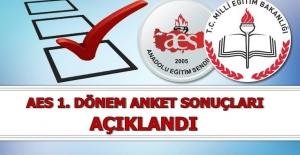 Anadolu Eğitim Sendikası, 1. Dönem Anket Sonuçları Açıklandı