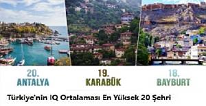 Türkiye'nin IQ Ortalaması En Yüksek 20 Şehri