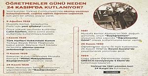 Dünyada Öğretmenler Günü 5 Ekim'de Kutlanırken, Neden Türkiye'de Öğretmenler Günü 24 Kasım'da Kutlanıyor?