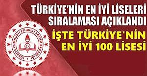 Türkiye'nin En Başarılı 250 Lisesi Belli Oldu: İşte 2020'nin En İyi Liseleri. Türkiye'nin En İyi Liseleri Sıralaması
