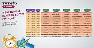EBA TRT TV Yeni haftanın ders programı