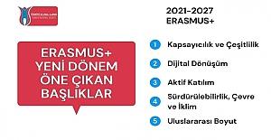 Erasmus'a Katılmak isteyen Öğrenciler Dikkat!