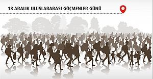 18 Aralık Dünya Göçmenler Günü. Uluslararası Göçmenler Günü Önemi