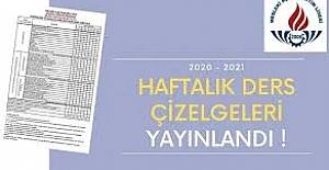 2020-2021 Mesleki Eğitim Alanları Haftalık Ders Çizelgesi