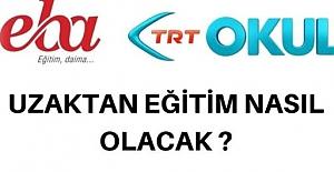 EBA TV Kullanım kılavuzu. TRT - EBA TV UZAKTAN EĞİTİM