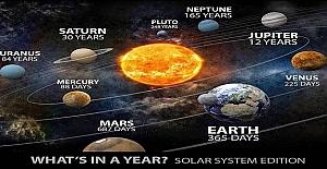 Gezegenlerin Güneş Etrafındaki Bir Turunun Uzunluğu?