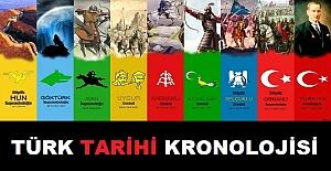TÜRK TARİHİ KRONOLOJİSİ