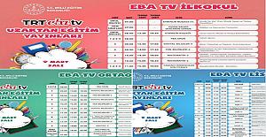 TRT EBA TV Uzaktan Eğitim Yayınları (Güncel)