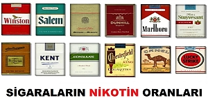 Sigara Markalarının Nikotin Oranları 2021